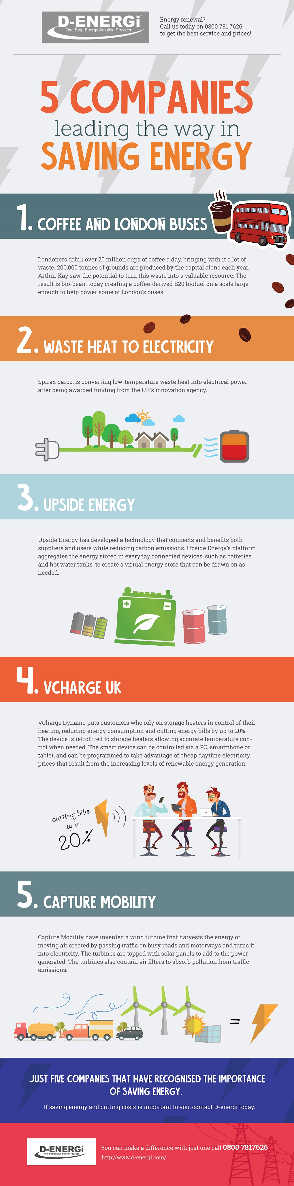5 Companies Leading the way in Saving Energy Infographic