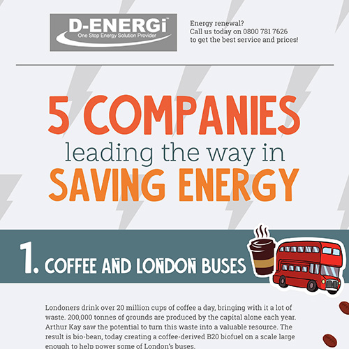 5 Companies Saving Energy-01-min