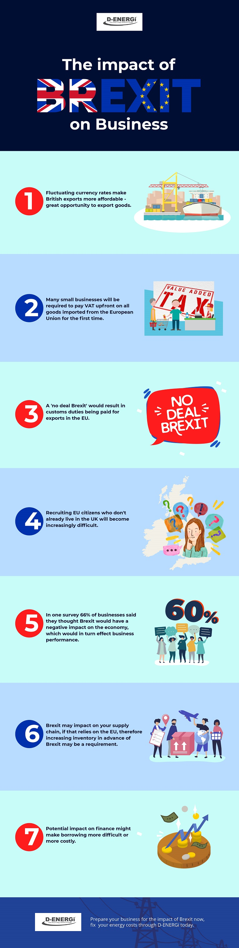 The Impact of Brexit on Business